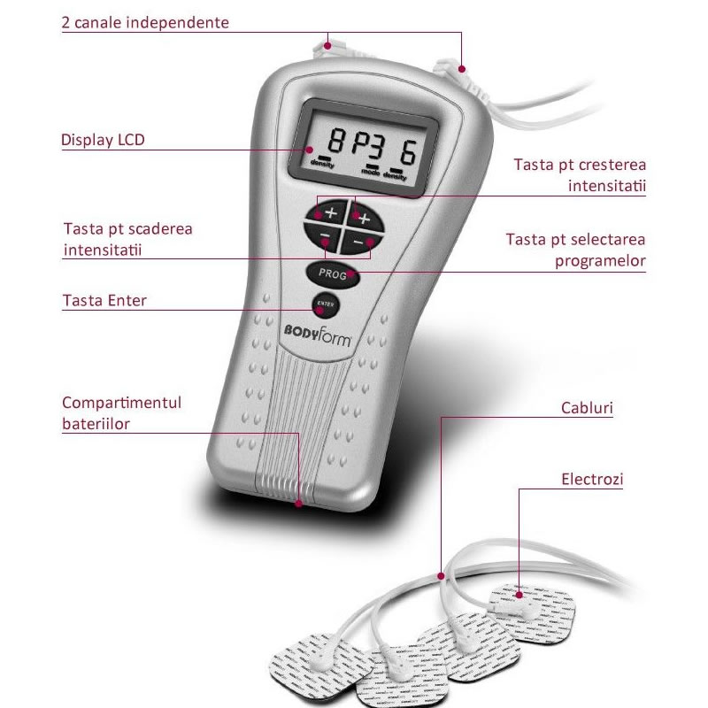 Aparat de masaj electrostimulare Bodyform BM4700