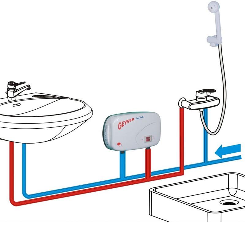Boiler electric instantaneu GEYSER In-line, 5000 W, dus si chiuveta