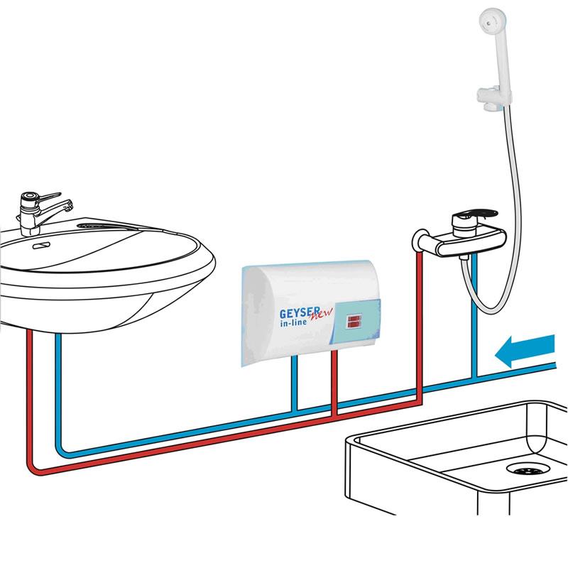 Boiler instantaneu GEYSER NEW In-line, 3000 W, dus si chiuveta 2021 shopu.ro