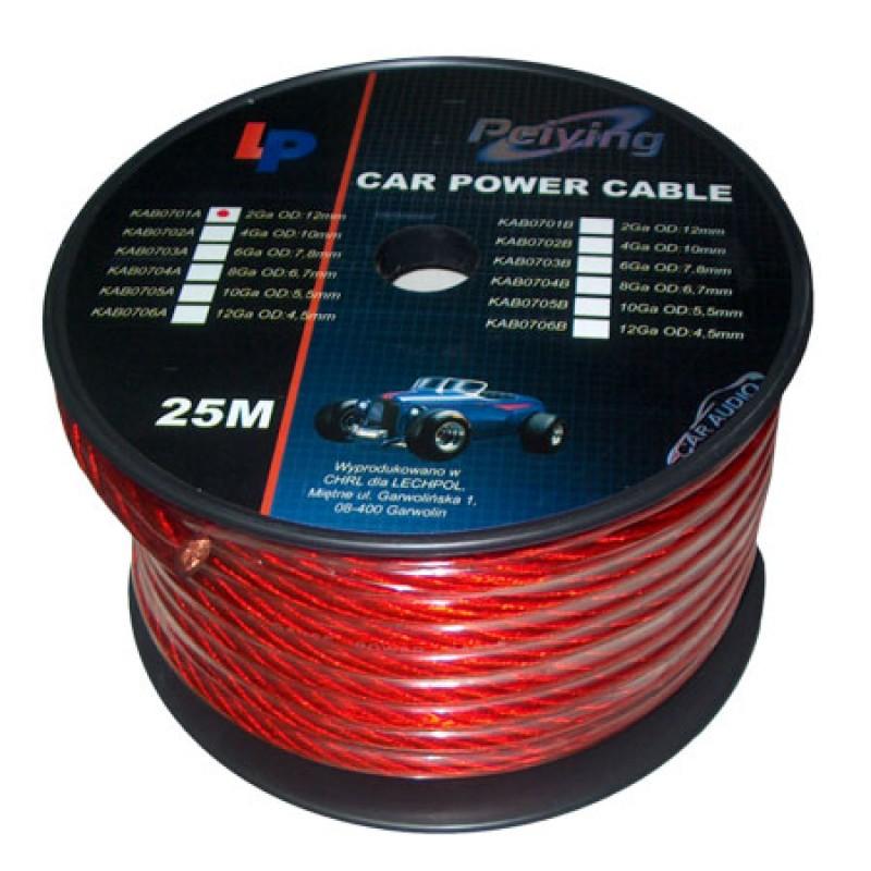 Cablu de putere din cupru 2GA, 12 x 33.62 mm, 25 m, Rosu 2021 shopu.ro
