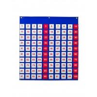Panoul numerelor Learning Resources, 120 carduri cu numere, 66 x 70 cm