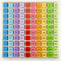 Tabla cu 100 de numere colorate, 3 ani+